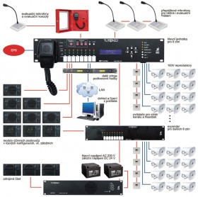 Voice alarm system Tutondo MET according to EN 54–4, EN 54–16